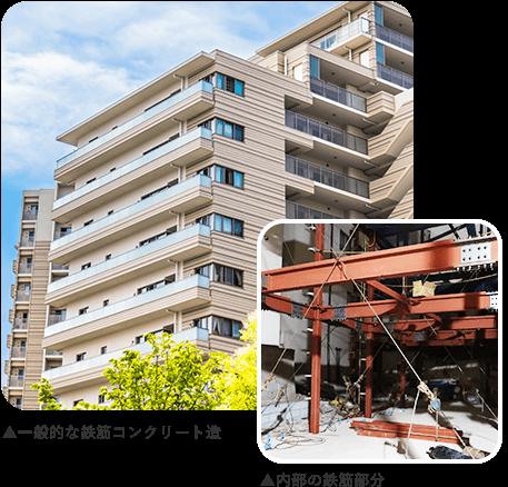 一般的な鉄筋コンクリート造と、内部の鉄筋部分の画像