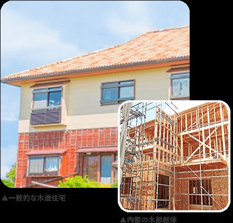 一般的な木造住宅と、内部の木部躯体の画像